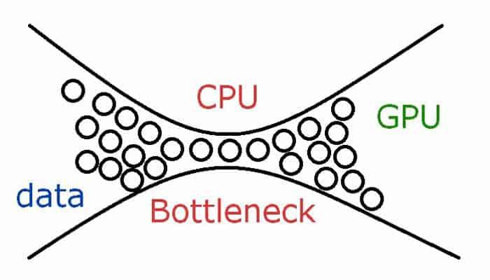 how to fix cpu bottlenecking gpu